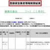 京ファイナンスは闇金ではなく京都府の優良キャッシング会社です!