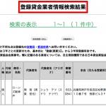 ローンズ新神戸は闇金ではなく神戸市の優良キャッシング会社です!(現在は廃業で借りれません)