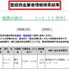 アーバンキューは闇金ではなく東京都江戸川区の正規金融関係の会社です!
