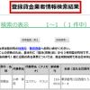 司商会は闇金ではなく東京都荒川区の正規融資会社です!