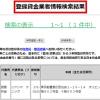 東洋エースは闇金ではなく東京都豊島区の優良会社です!