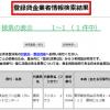 東京都世田谷区の有限会社フジ企画は闇金ではなく東京の優良消費者金融です!